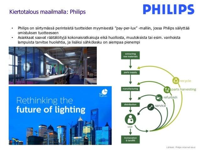 """47 Kiertotalous maailmalla: Philips • Philips on siirtymässä perinteistä tuotteiden myymisestä """"pay-per-lux"""" -malliin, jos..."""