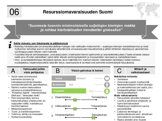 Kiertotalouden kansallinen toimintaohjelma - luonnos