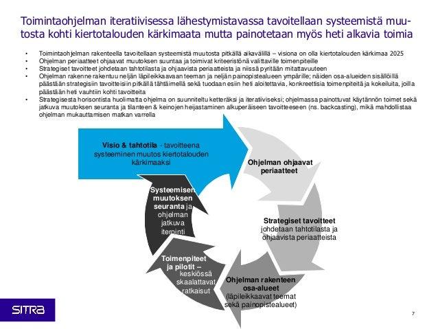 7 Toimintaohjelman iteratiivisessa lähestymistavassa tavoitellaan systeemistä muu- tosta kohti kiertotalouden kärkimaata m...