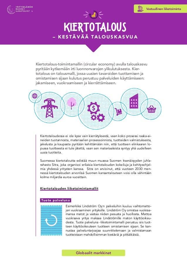 Globaalit markkinat KIERTOTALOUS – KESTÄVÄÄ TALOUSKASVUA Kiertotalous-toimintamallin (circular economy) avulla talouskasvu...