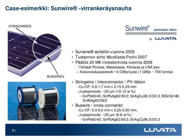 Case-esimerkki: Sunwire® -virrankeräysnauha • Sunwire® esiteltiin vuonna 2003 • Tuotannon siirto Itävallasta Poriin 2007 •...