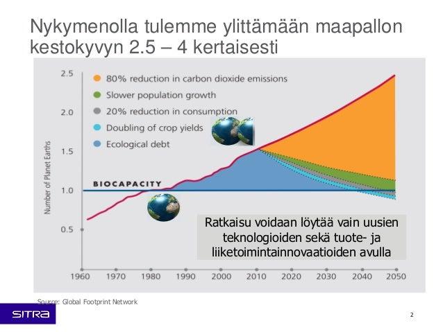 Source: Global Footprint Network Nykymenolla tulemme ylittämään maapallon kestokyvyn 2.5 – 4 kertaisesti Ratkaisu voidaan ...