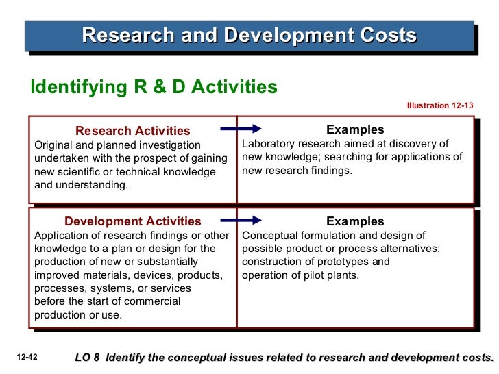 research and development costs Internally generated assets (research and development) aspe 3064 all costs incurred in the research phase are to be expensed.