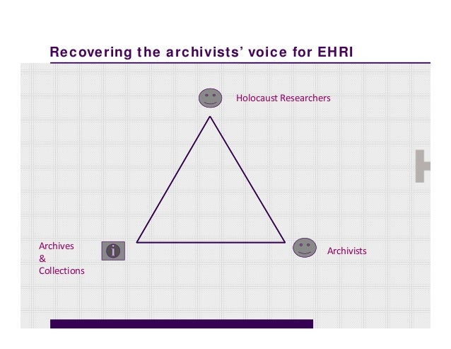 Recovering the archivists' voice for EHRIHolocaustResearchersArchivistsArchives&Collections