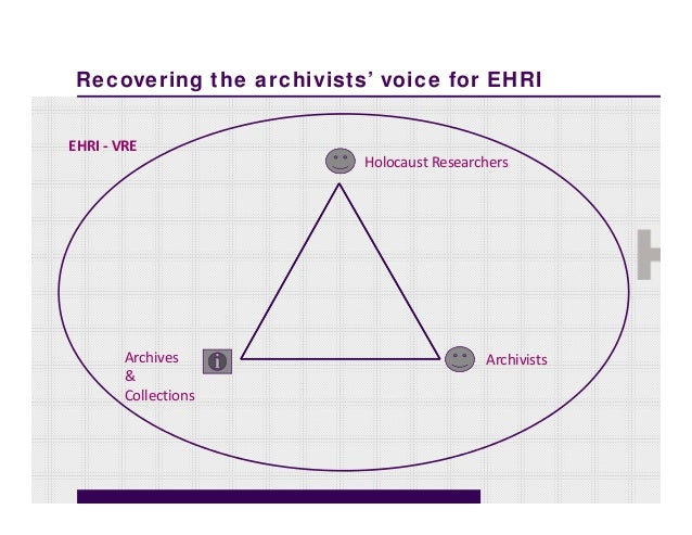 Recovering the archivists' voice for EHRIHolocaustResearchersArchivistsArchives&CollectionsEHRI‐ VRE