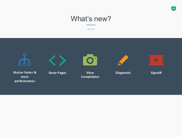 .NET Fest 2017. Ugo Lattanzi. What's new in ASP.NET Core 2.0? Slide 3
