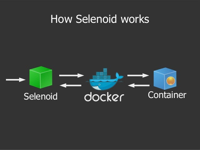 How Selenoid works Selenoid Container