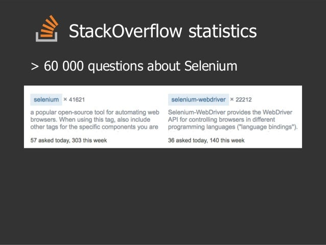 StackOverflow statistics > 60 000 questions about Selenium