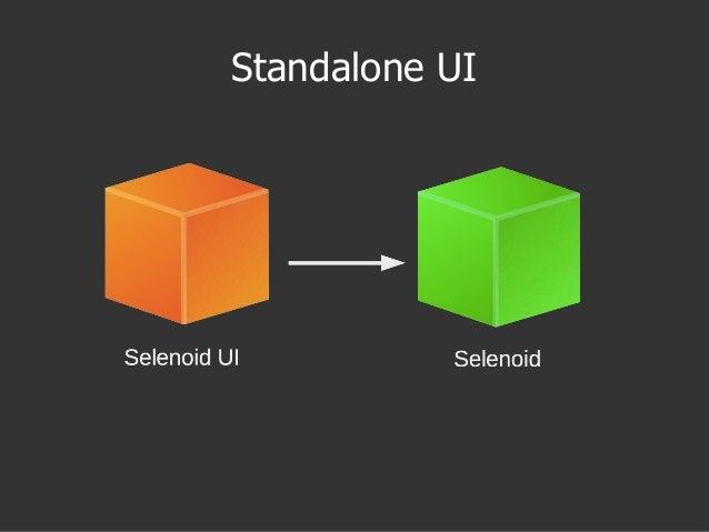 SelenoidSelenium
