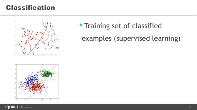 45JDD conference • Training set of classified examples (supervised learning) Classification