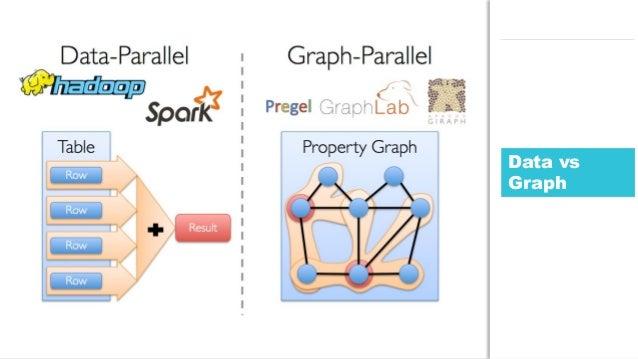 82JDD conference Data vs Graph