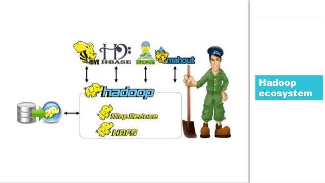 94JDD conference Hadoop ecosystem