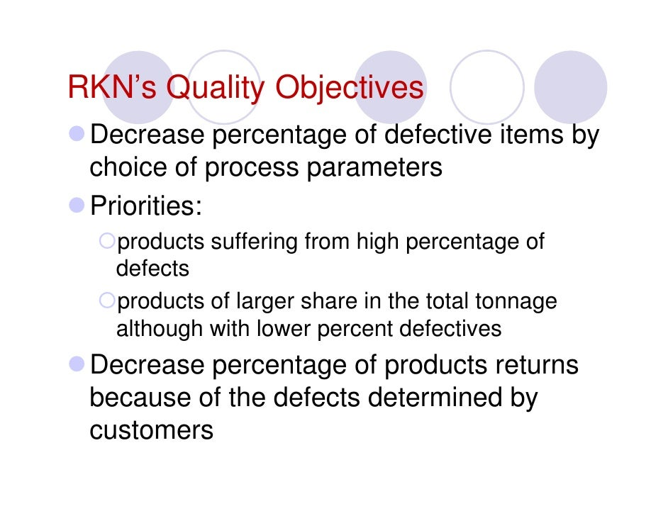 Quality Control and Improvement in Manufacturing