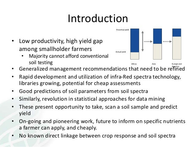 Predicting crop yield and response to nutrients from soil for Introduction of soil