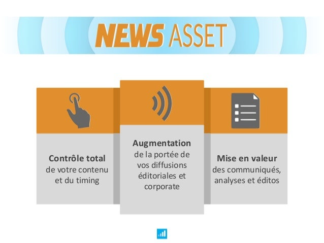 KiidLine : News Asset, diffusion de communications en gestion d'actifs Slide 2