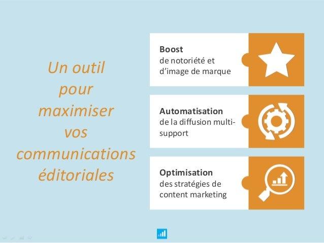 KiidLine : News Asset, diffusion de communications en gestion d'actifs Slide 3