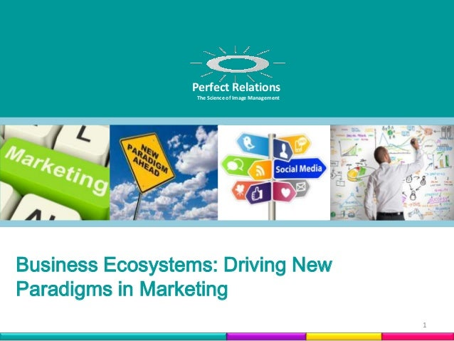 Perfect Relations Perfect Image Management Relations The Science of The Science of Image Management  Business Ecosystems: ...