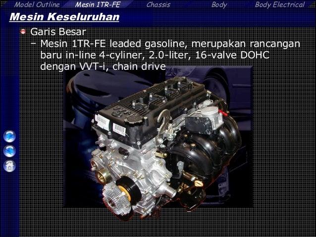 Kijang Innova-bensin-vvt-i 1 TR FE