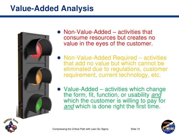 market value added analysis Market value: an analysis in indian context, indian management studies, journal ,  market value added (mva) and other traditional financial variables like.