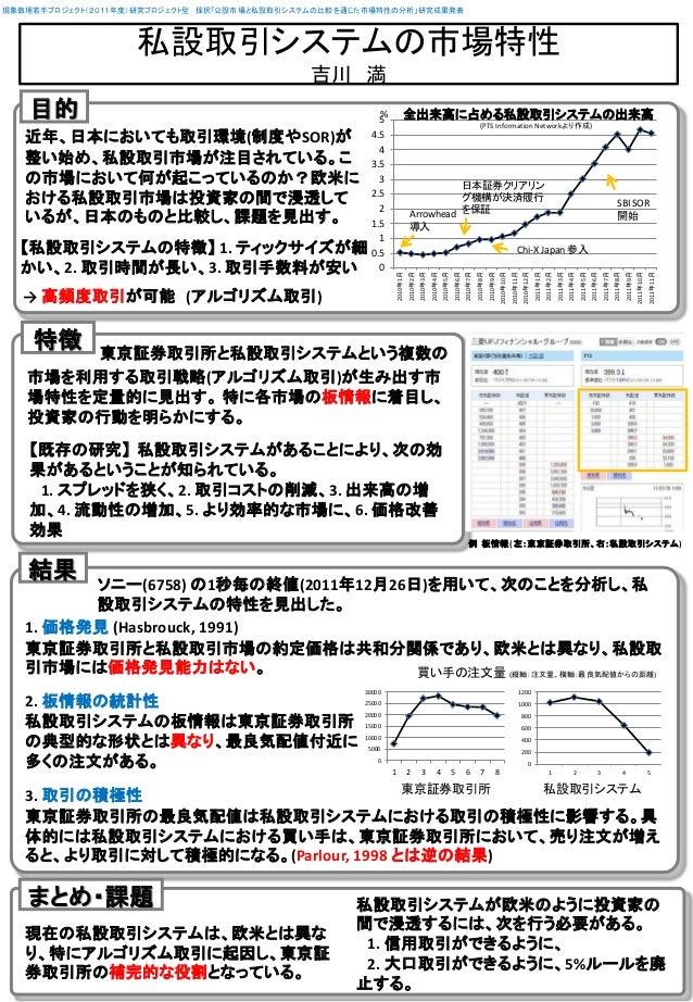 私設取引システムの市場特性 吉川 満 近年、日本においても取引環境(制度やSOR)が 整い始め、私設取引市場が注目されている。こ の市場において何が起こっているのか?欧米に おける私設取引市場は投資家の間で浸透して いるが、日本のものと比較し、...