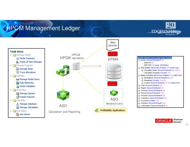 HPCM Management Ledger 12 ASO EPMAHPCM HPCM repository OR ASO Metadata Cube Calculation and Reporting Meta Data File OR