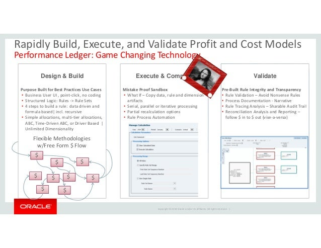 Copyright © 2014 Oracle and/or its affiliates. All rights reserved. | Rapidly Build, Execute, and Validate Profit and Cost...
