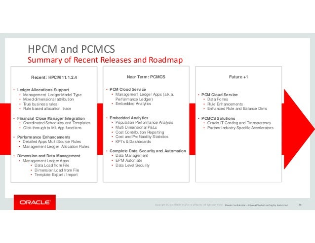Copyright © 2014 Oracle and/or its affiliates. All rights reserved. | HPCM and PCMCS Summary of Recent Releases and Roadma...
