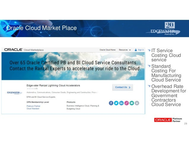 Oracle Cloud Market Place 29 IT Service Costing Cloud service Standard Costing For Manufacturing Cloud Service Overhead Ra...