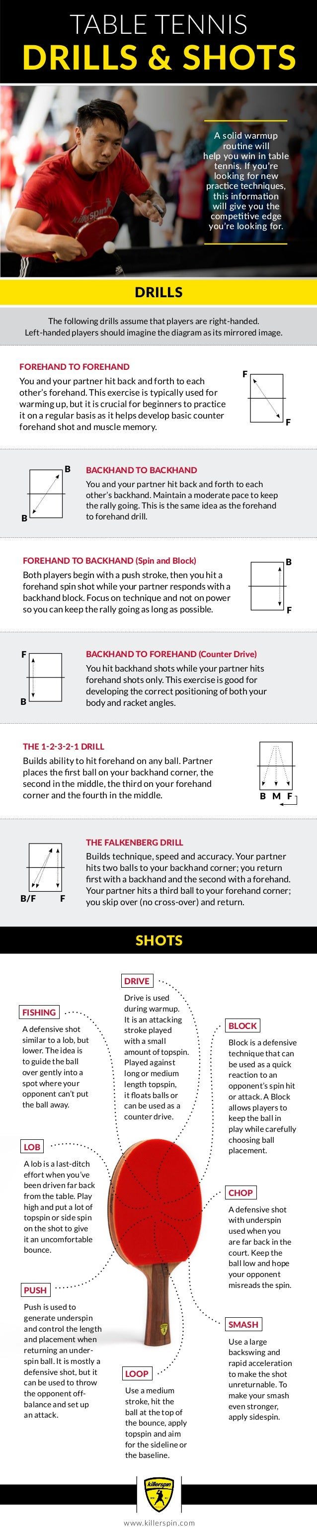 BACKHAND TO BACKHAND You and your partner hit back and forth to each other's backhand. Maintain a moderate pace to keep th...
