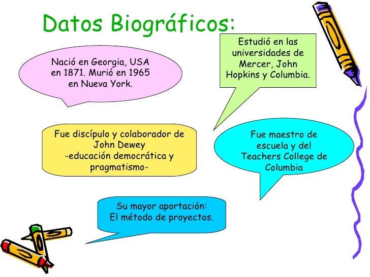 Kilpatrick: Método de Proyectos (Por F.Díaz Barriga) Slide 2