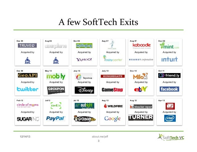A  few  SoftTech  Exits    Dec 05  Acquired by  Dec 09  Acquired by  Feb 12  Acquired by  12/14/13  Aug 06  Acquir...