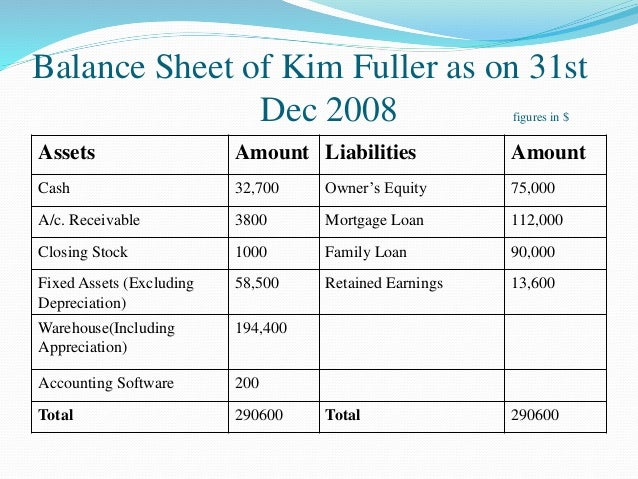 profit and loss statement for truck drivers