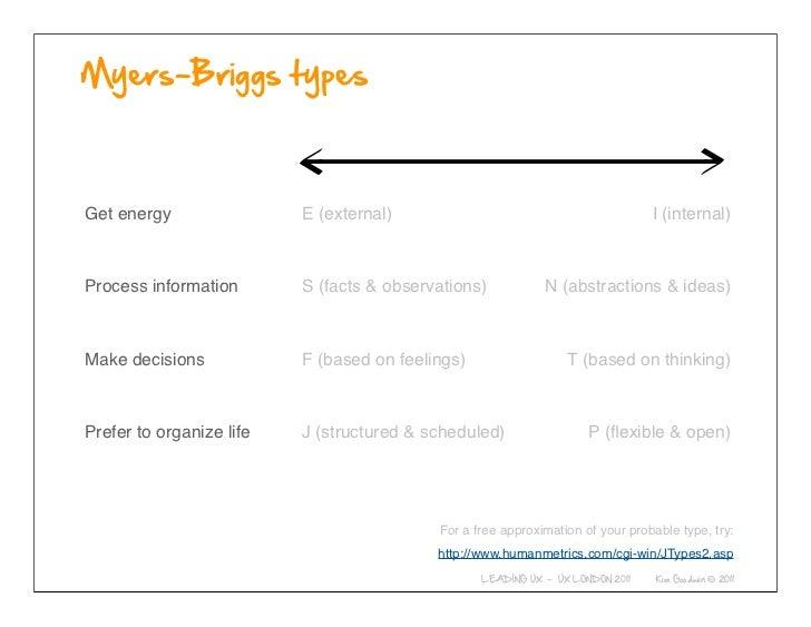 Get energy                            E (external)                                          I (internal)Process informatio...
