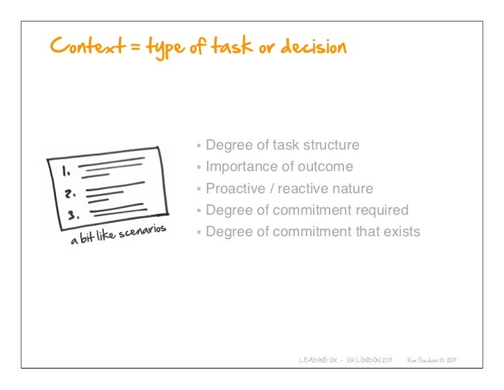 Degree of task structure                          Importance of outcome                          Proactive / reactive natu...