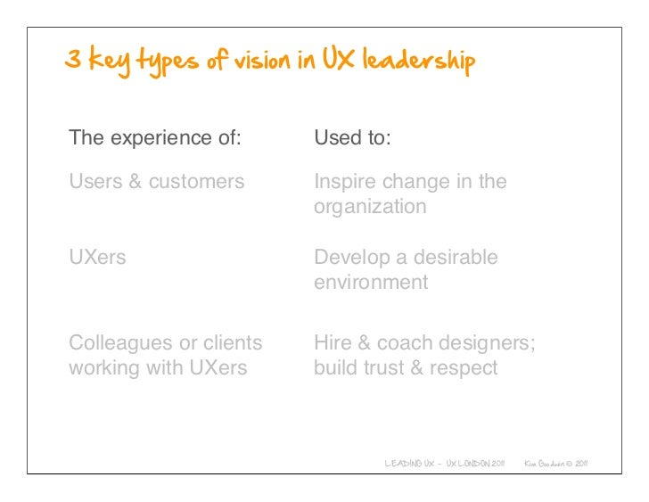 The experience of:                  Used to:Users & customers                   Inspire change in the                     ...