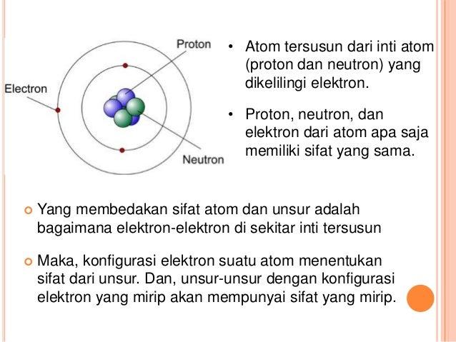 Chemistry presentation group 1 titik leleh titik didih urtaz Gallery