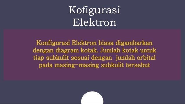 Kimia struktur elektron atom