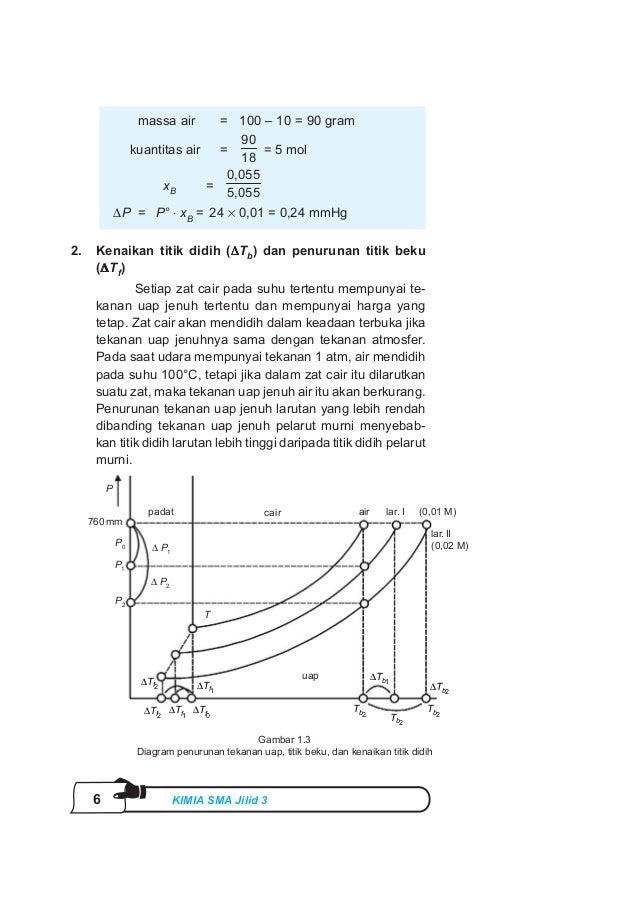 Kimia kelas 12 ariharnanto contoh soal 1 ccuart Images