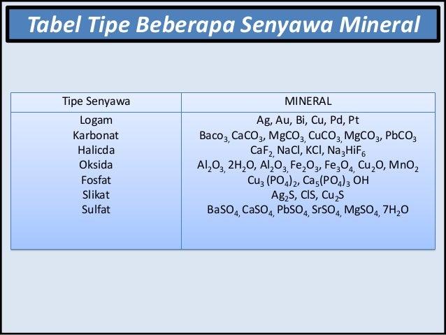 Kimia unsur xii ipa tabel tipe beberapa senyawa mineral ccuart Images