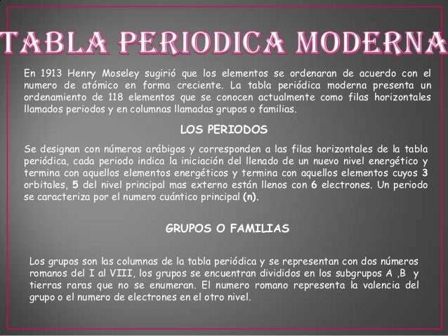 Tabla periodica moderna henry moseley images periodic table and tabla periodica moderna de moseley image collections periodic tabla periodica moderna de henry moseley 1913 images urtaz Gallery