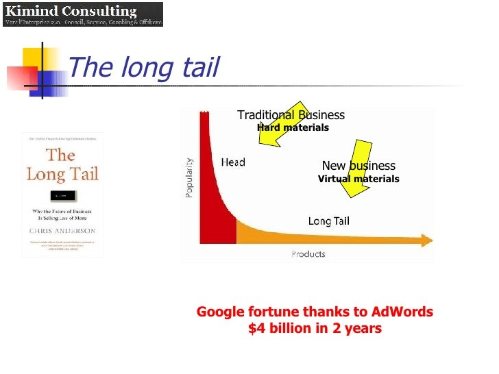 The long tail Google fortune thanks to AdWords $4 billion in 2 years Traditional Business  Hard materials New business Vir...