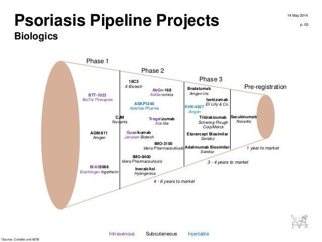 Bringing Psoriasis into the Light, Kim kjoeller, Leo Pharma