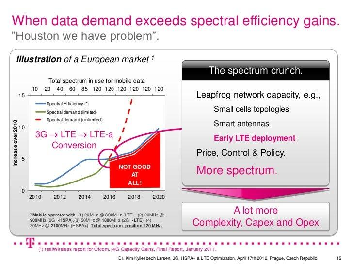 "When data demand exceeds spectral efficiency gains.""Houston we have problem"".           Illustration of a European market ..."