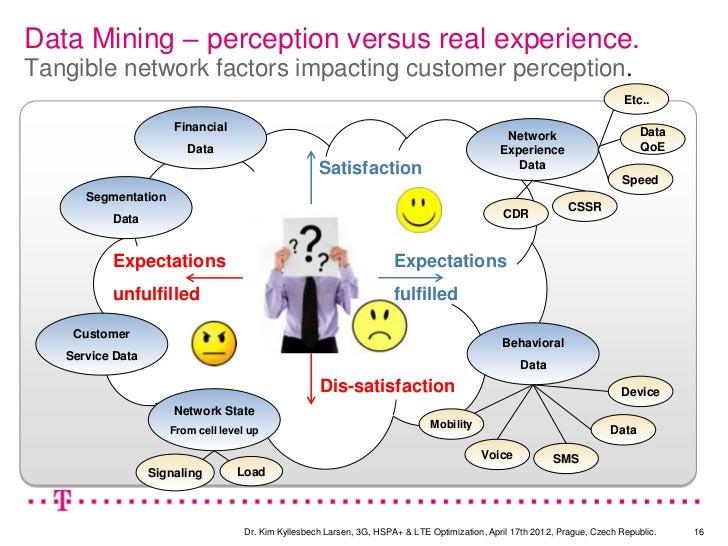 Data Mining – perception versus real experience.Tangible network factors impacting customer perception.                   ...