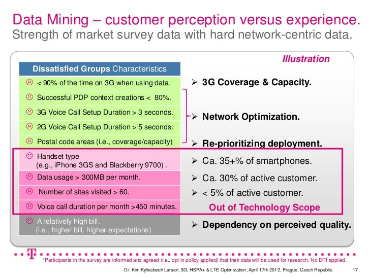 Data Mining – customer perception versus experience.Strength of market survey data with hard network-centric data.        ...