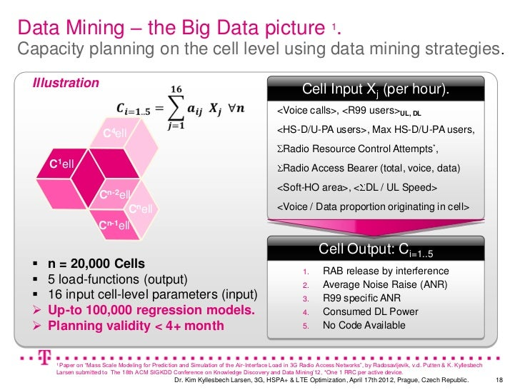 Data Mining – the Big Data picture 1.Capacity planning on the cell level using data mining strategies.  Illustration      ...