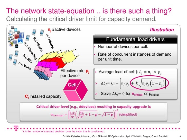 The network state-equation .. is there such a thing?Calculating the critical driver limit for capacity demand.            ...