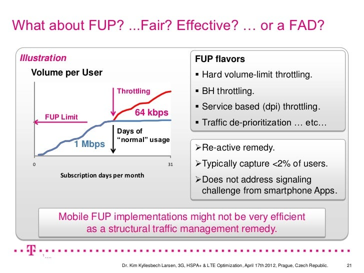 What about FUP? ...Fair? Effective? … or a FAD? Illustration                                                       FUP fla...