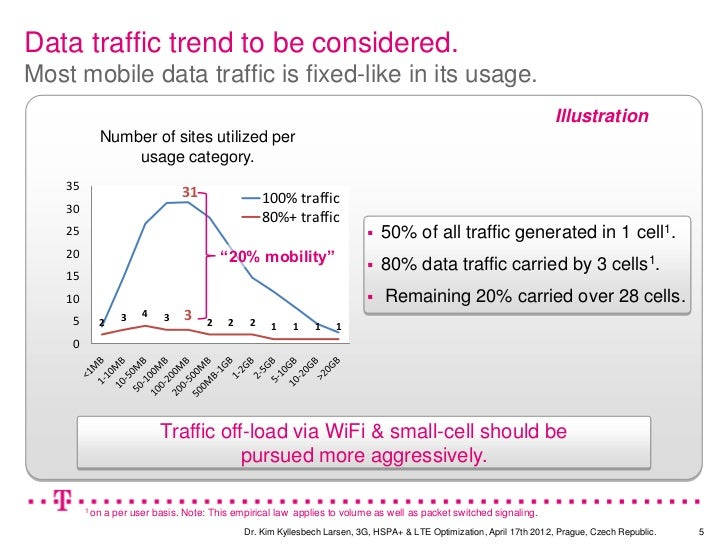 Data traffic trend to be considered.Most mobile data traffic is fixed-like in its usage.                                  ...