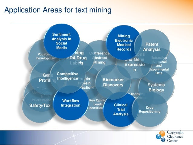 Text-mining application development challenges in china